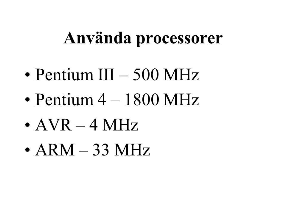 Använda processorer Pentium III – 500 MHz Pentium 4 – 1800 MHz AVR – 4 MHz ARM – 33 MHz