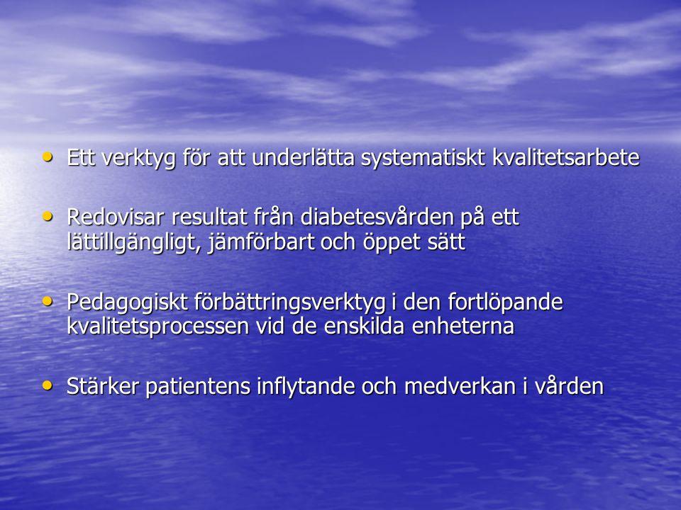 Ett verktyg för att underlätta systematiskt kvalitetsarbete Ett verktyg för att underlätta systematiskt kvalitetsarbete Redovisar resultat från diabet