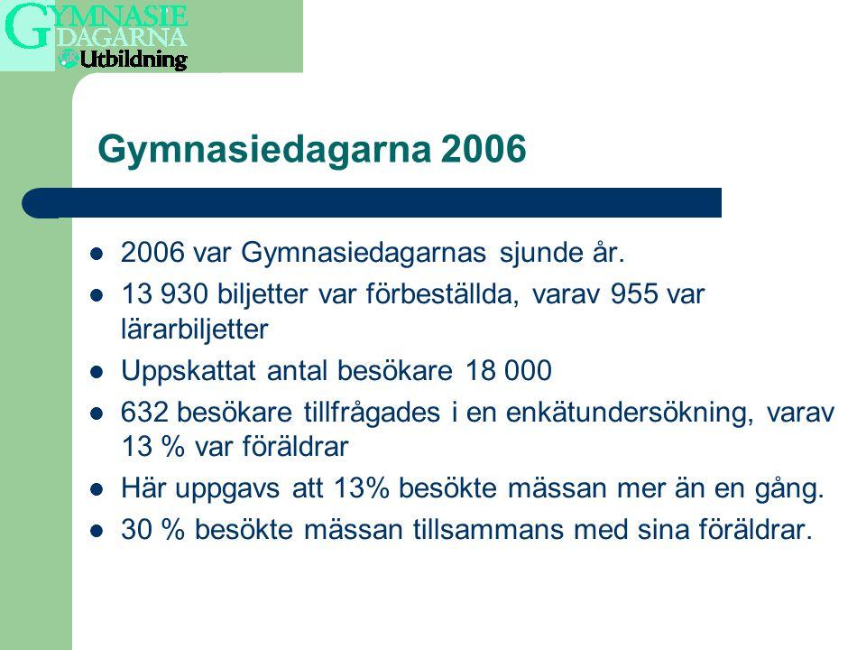2006 var Gymnasiedagarnas sjunde år.