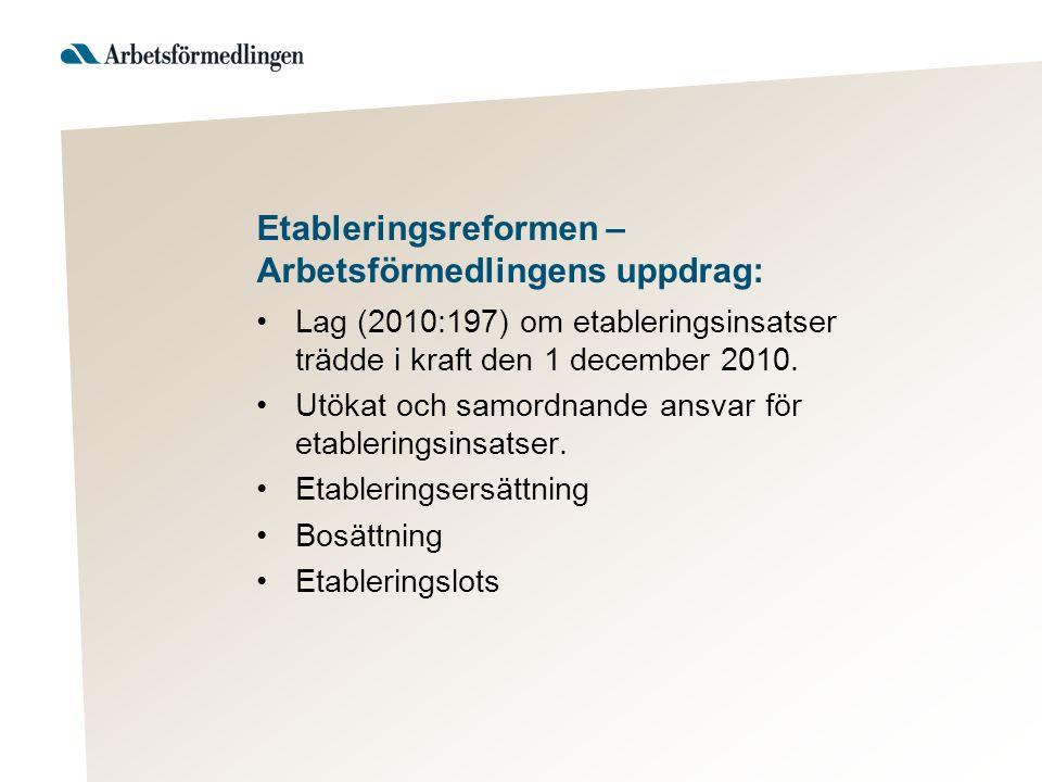 Etableringsreformen – Arbetsförmedlingens uppdrag: Lag (2010:197) om etableringsinsatser trädde i kraft den 1 december 2010.