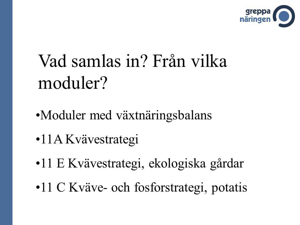 Moduler med växtnäringsbalans 11A Kvävestrategi 11 E Kvävestrategi, ekologiska gårdar 11 C Kväve- och fosforstrategi, potatis Vad samlas in.