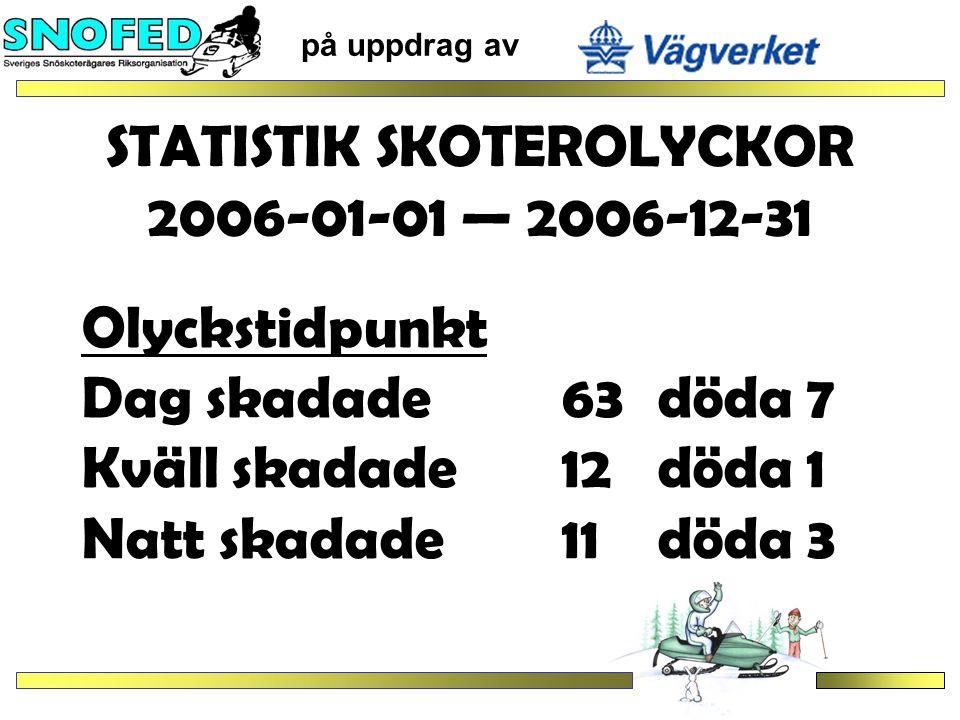 STATISTIK SKOTEROLYCKOR 2006-01-01 — 2006-12-31 på uppdrag av Genomsnitslig ålder Skadade35 år Döda37 år