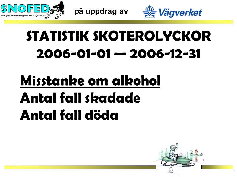 STATISTIK SKOTEROLYCKOR 2006-01-01 — 2006-12-31 på uppdrag av Misstanke om alkohol Antal fall skadade Antal fall döda