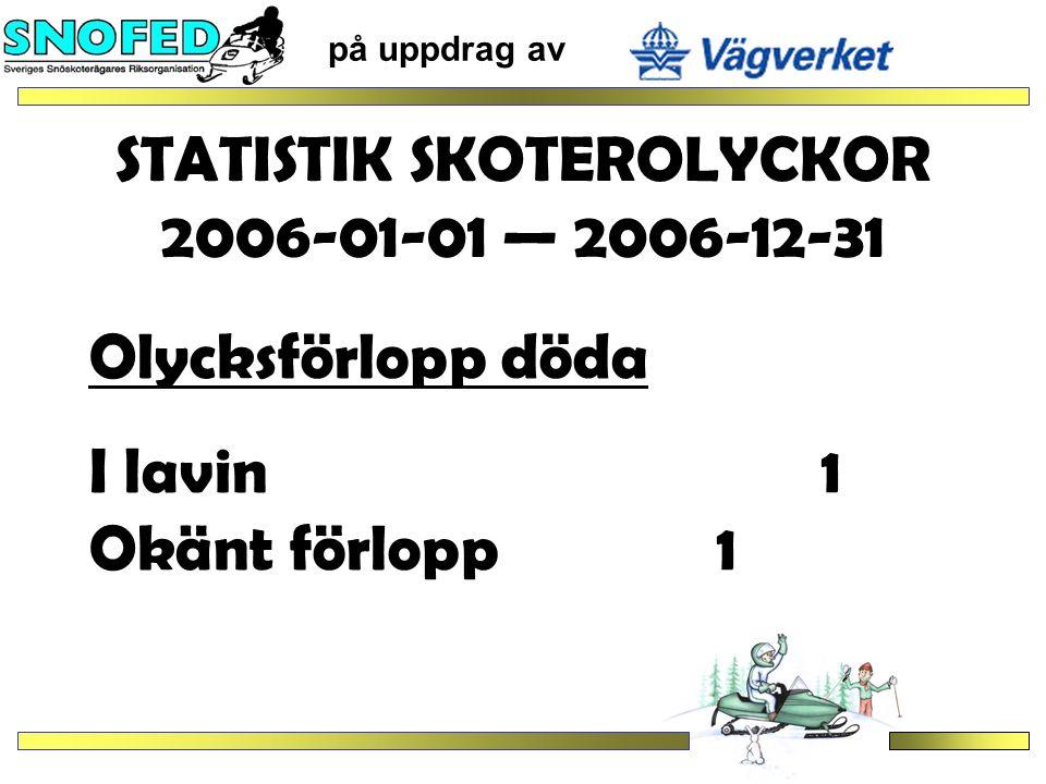 STATISTIK SKOTEROLYCKOR 2006-01-01 — 2006-12-31 på uppdrag av Olycksfördelning i antal/län Norrbotten skadade 38 döda 3 Västerbotten skadade 12 döda 1 Jämtland skadade 18 döda 0 Västernorrland skadade 10 döda 1 Dalarna skadade 2 döda 0