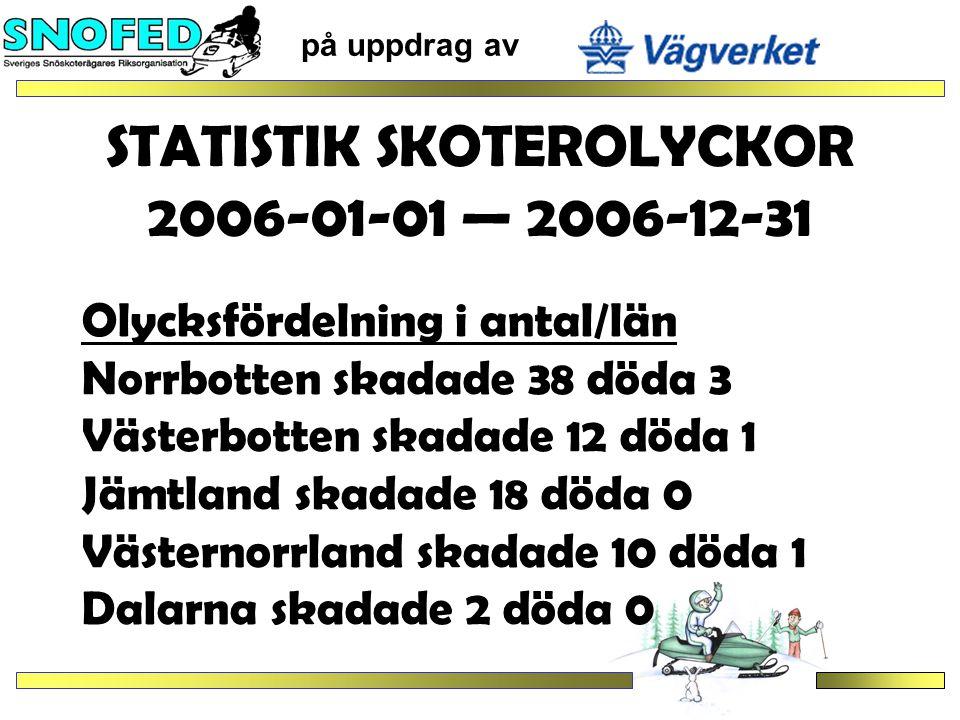 STATISTIK SKOTEROLYCKOR 2006-01-01 — 2006-12-31 på uppdrag av Olycksfördelning i antal/län Gävleborg skadade 4 döda 2 Uppsala döda 1 Stockholm döda 3 skadade 2 Västmanland, Värmland skadade 3