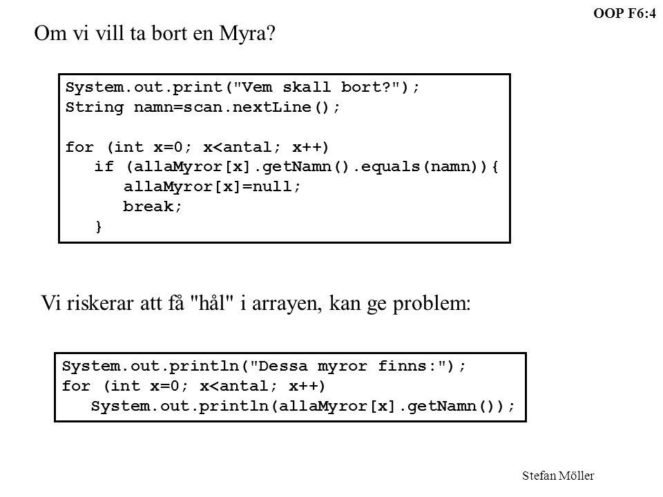 OOP F6:4 Stefan Möller Om vi vill ta bort en Myra.