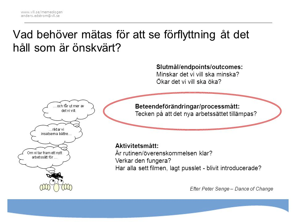 www.vll.se/memeologen anders.edstrom@vll.se Vad behöver mätas för att se förflyttning åt det håll som är önskvärt? Slutmål/endpoints/outcomes: Minskar