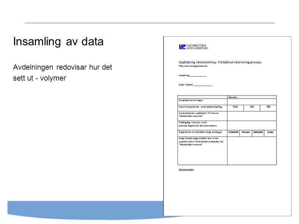 Insamling av data Avdelningen redovisar hur det sett ut - volymer