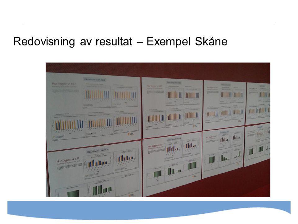 Redovisning av resultat – Exempel Skåne