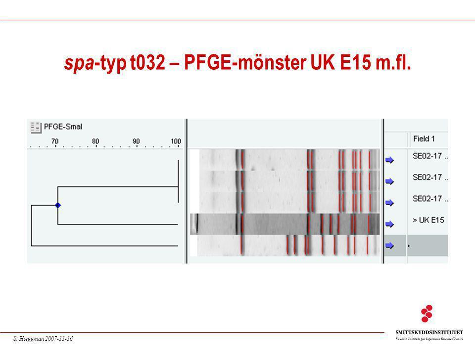 S. Hæggman 2007-11-16 spa -typ t032 – PFGE-mönster UK E15 m.fl.