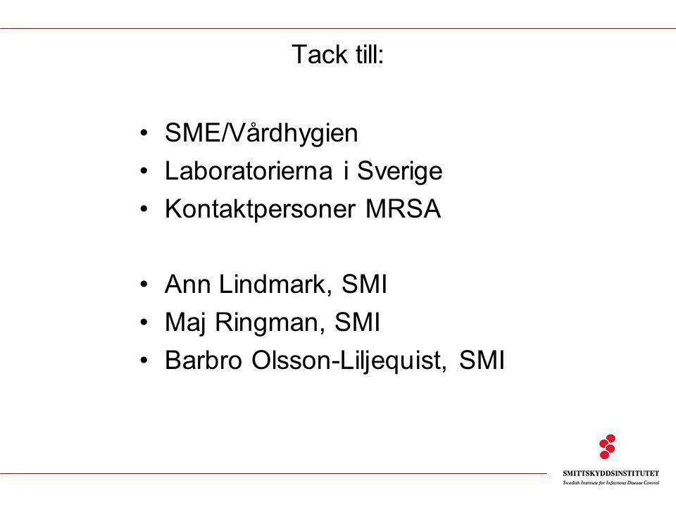 Tack till: SME/Vårdhygien Laboratorierna i Sverige Kontaktpersoner MRSA Ann Lindmark, SMI Maj Ringman, SMI Barbro Olsson-Liljequist, SMI