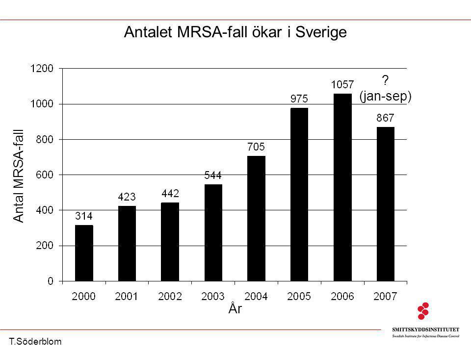 S. Hæggman 2007-11-16 = PVL pos 100% = PVL pos <100%
