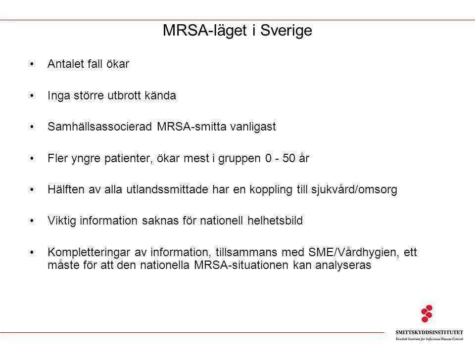 MRSA-läget i Sverige Antalet fall ökar Inga större utbrott kända Samhällsassocierad MRSA-smitta vanligast Fler yngre patienter, ökar mest i gruppen 0