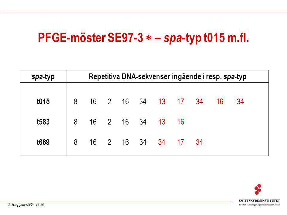 S.Hæggman 2007-11-16 PFGE-möster SE97-3  – spa -typ t015 m.fl.