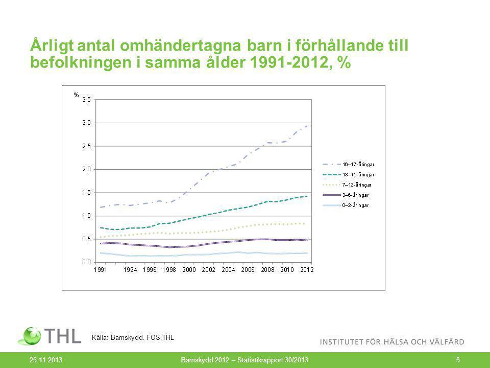 Omhändertagna barn efter placeringsform och landskap 31.12.2012, % (N=8 992) 25.11.2013Barnskydd 2012 – Statistikrapport 30/20136 Källa: Barnskydd.