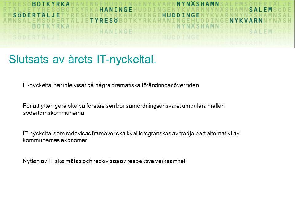Slutsats av årets IT-nyckeltal.