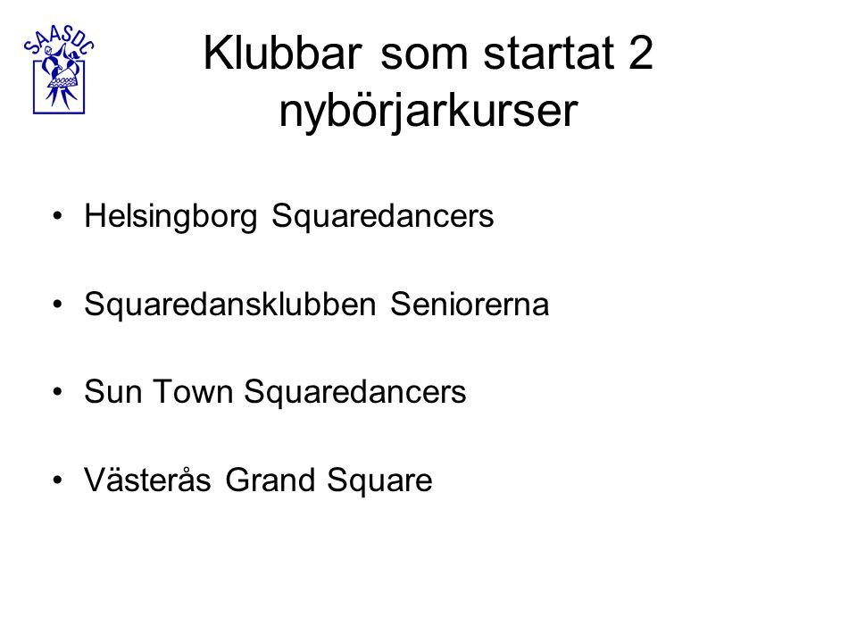 Klubbar som startat 2 nybörjarkurser Helsingborg Squaredancers Squaredansklubben Seniorerna Sun Town Squaredancers Västerås Grand Square