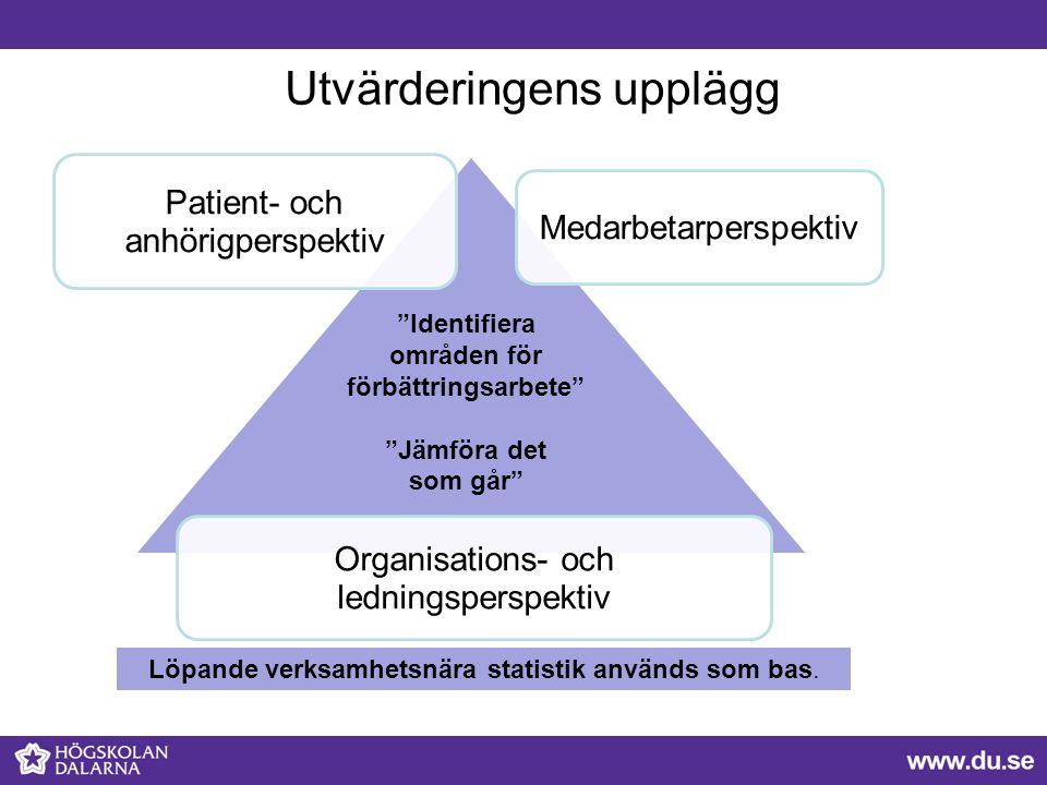 """Utvärderingens upplägg Patient- och anhörigperspektiv Medarbetarperspektiv Organisations- och ledningsperspektiv """"Identifiera områden för förbättrings"""