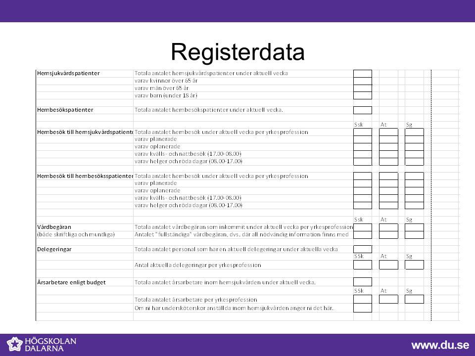 Registerdata