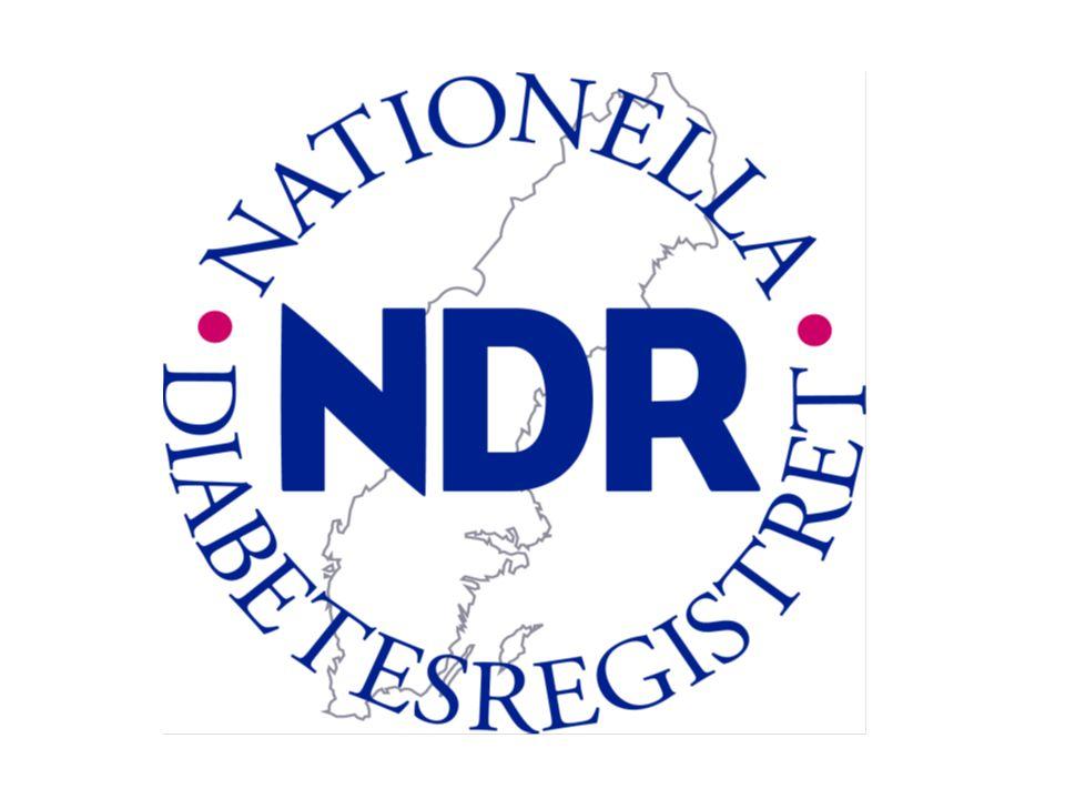 Antal registrerade i NDR Registrerade diabetiker per medicinklinik år 2003 Medicinkliniker