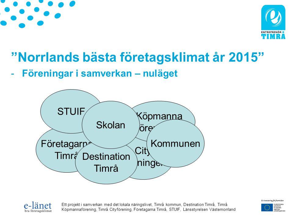 Ett projekt i samverkan med det lokala näringslivet, Timrå kommun, Destination Timrå, Timrå Köpmannaförening, Timrå Cityförening, Företagarna Timrå, STUIF, Länsstyrelsen Västernorrland Vad skulle vi uppnå.