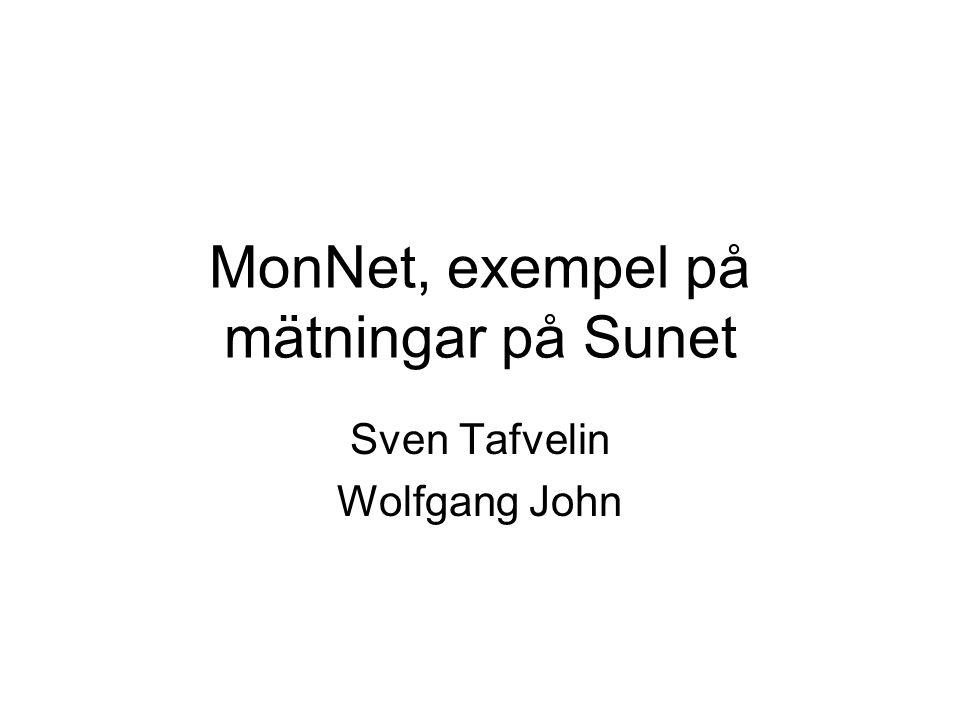 MonNet, exempel på mätningar på Sunet Sven Tafvelin Wolfgang John