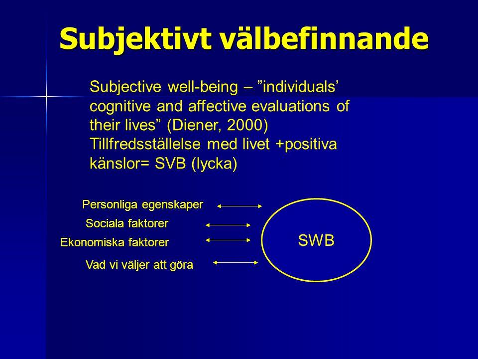 Subjective well-being – individuals' cognitive and affective evaluations of their lives (Diener, 2000) Tillfredsställelse med livet +positiva känslor= SVB (lycka) SWB Personliga egenskaper Sociala faktorer Ekonomiska faktorer Vad vi väljer att göra Subjektivt välbefinnande