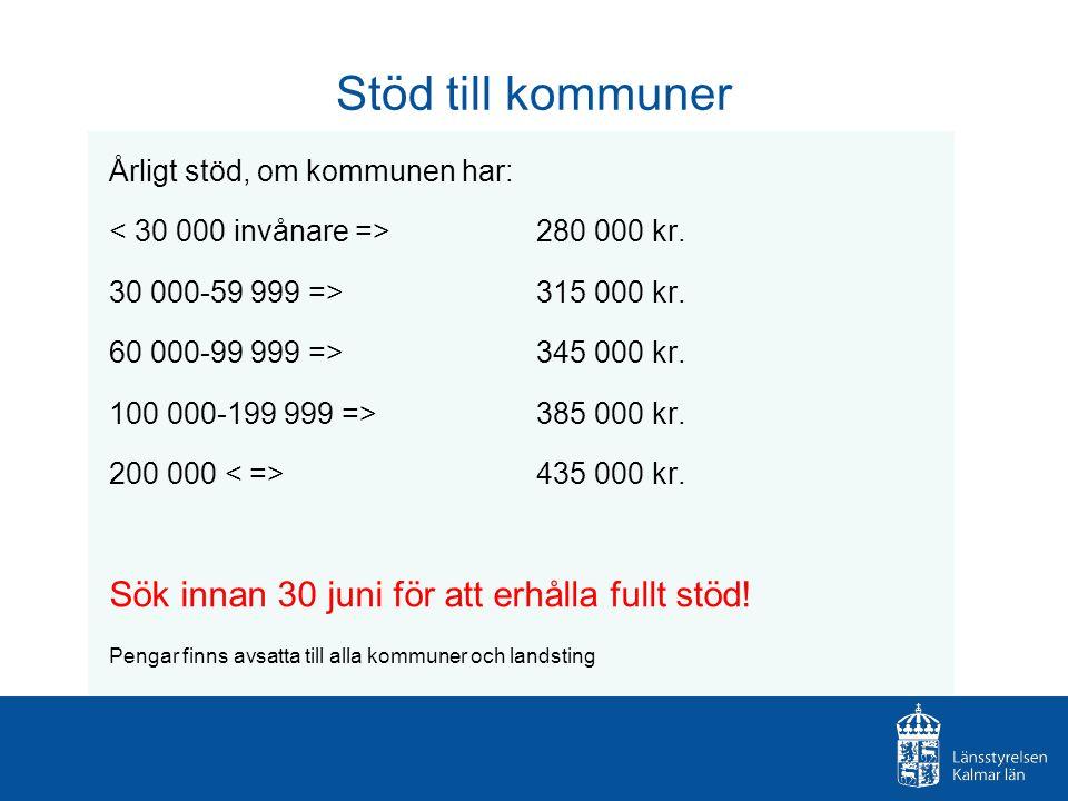 Stöd till kommuner Årligt stöd, om kommunen har: 280 000 kr.