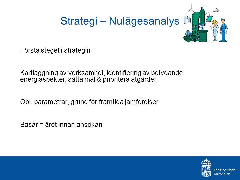 Strategi – Nulägesanalys Första steget i strategin Kartläggning av verksamhet, identifiering av betydande energiaspekter, sätta mål & prioritera åtgär
