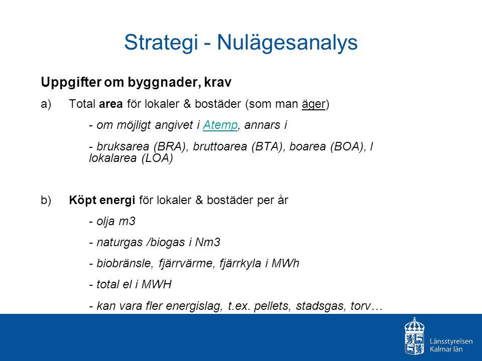 Strategi - Nulägesanalys Uppgifter om byggnader, krav a)Total area för lokaler & bostäder (som man äger) - om möjligt angivet i Atemp, annars iAtemp - bruksarea (BRA), bruttoarea (BTA), boarea (BOA), l lokalarea (LOA) b) Köpt energi för lokaler & bostäder per år - olja m3 - naturgas /biogas i Nm3 - biobränsle, fjärrvärme, fjärrkyla i MWh - total el i MWH - kan vara fler energislag, t.ex.
