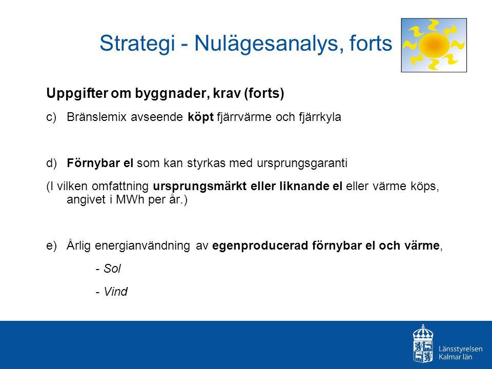 Strategi - Nulägesanalys, forts Uppgifter om byggnader, krav (forts) c) Bränslemix avseende köpt fjärrvärme och fjärrkyla d) Förnybar el som kan styrk