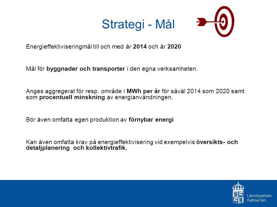 Strategi - Mål Energieffektiviseringmål till och med år 2014 och år 2020 Mål för byggnader och transporter i den egna verksamheten. Anges aggregerat f