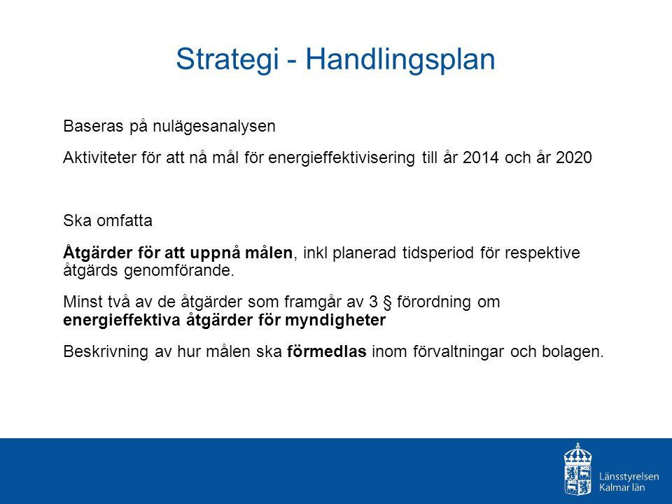 Strategi - Handlingsplan Baseras på nulägesanalysen Aktiviteter för att nå mål för energieffektivisering till år 2014 och år 2020 Ska omfatta Åtgärder för att uppnå målen, inkl planerad tidsperiod för respektive åtgärds genomförande.