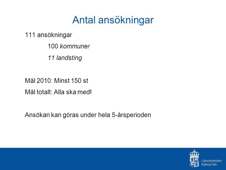 Antal ansökningar 111 ansökningar 100 kommuner 11 landsting Mål 2010: Minst 150 st Mål totalt: Alla ska med! Ansökan kan göras under hela 5-årsperiode