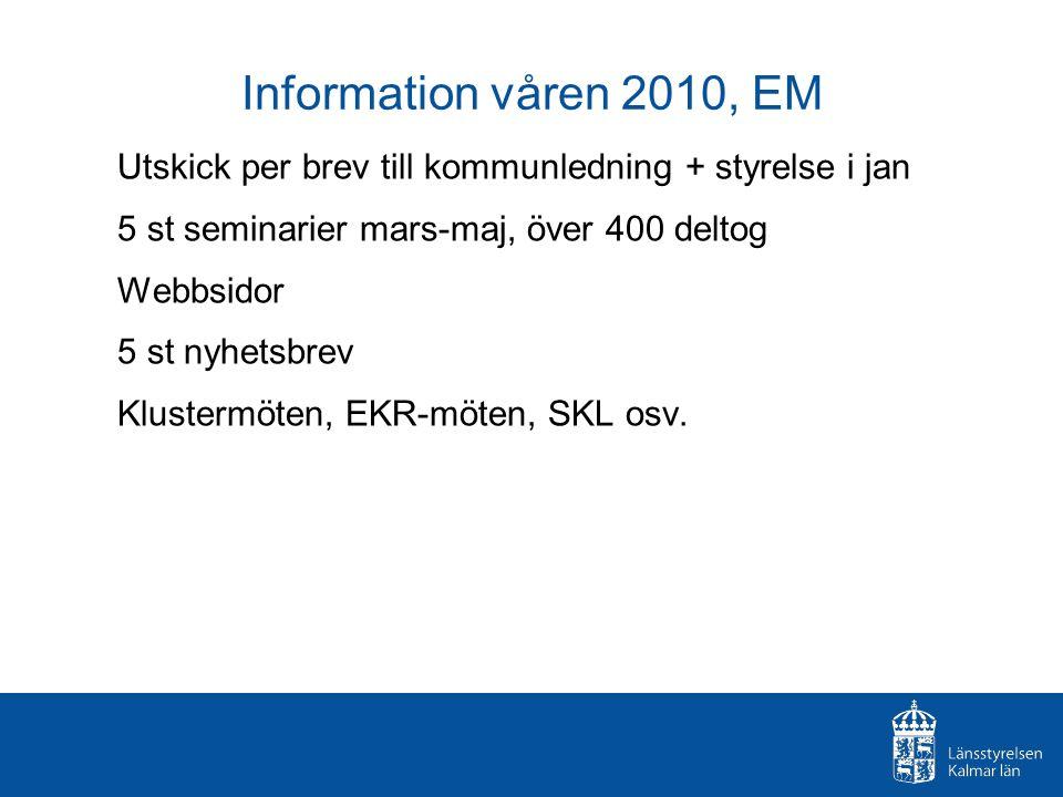 Information våren 2010, EM Utskick per brev till kommunledning + styrelse i jan 5 st seminarier mars-maj, över 400 deltog Webbsidor 5 st nyhetsbrev Kl