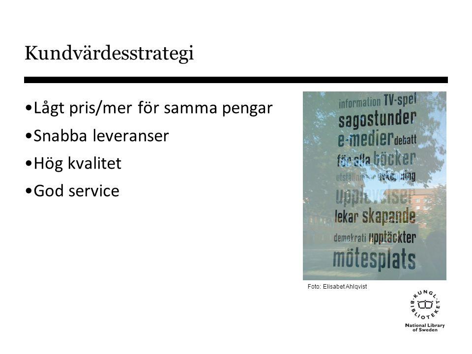 Kundvärdesstrategi Lågt pris/mer för samma pengar Snabba leveranser Hög kvalitet God service Foto: Elisabet Ahlqvist