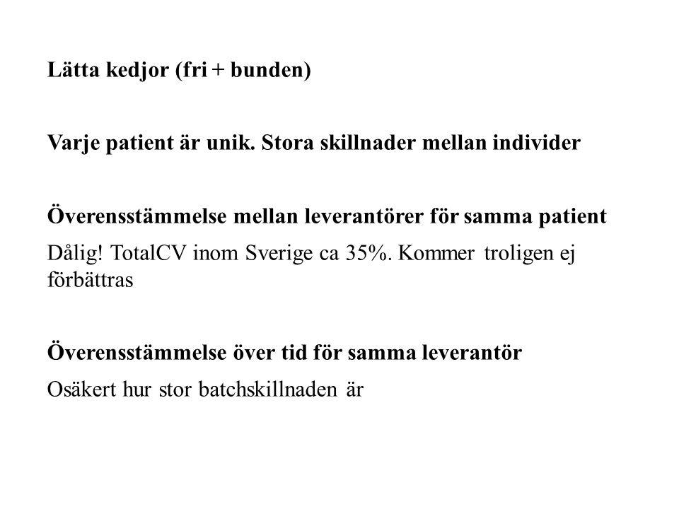 Lätta kedjor (fri + bunden) Varje patient är unik. Stora skillnader mellan individer Överensstämmelse mellan leverantörer för samma patient Dålig! Tot