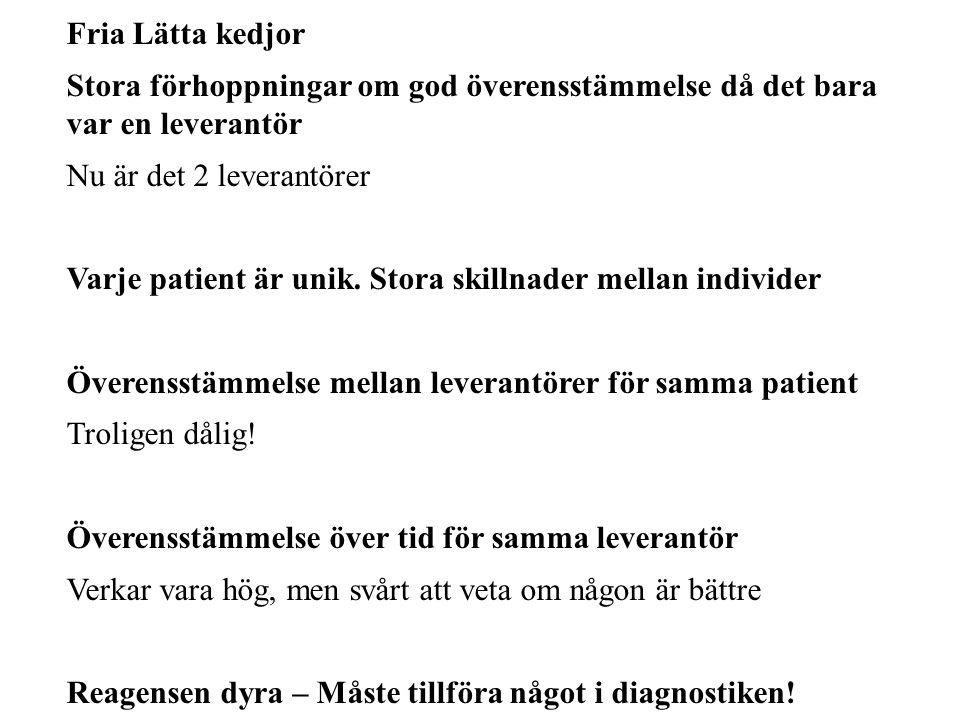 Fria Lätta kedjor Stora förhoppningar om god överensstämmelse då det bara var en leverantör Nu är det 2 leverantörer Varje patient är unik.
