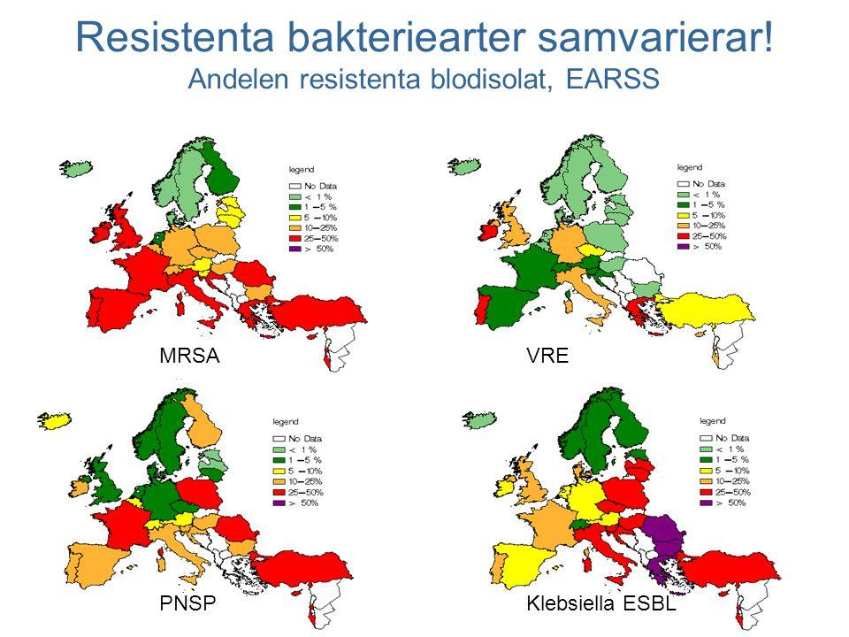 Resistenta bakteriearter samvarierar.