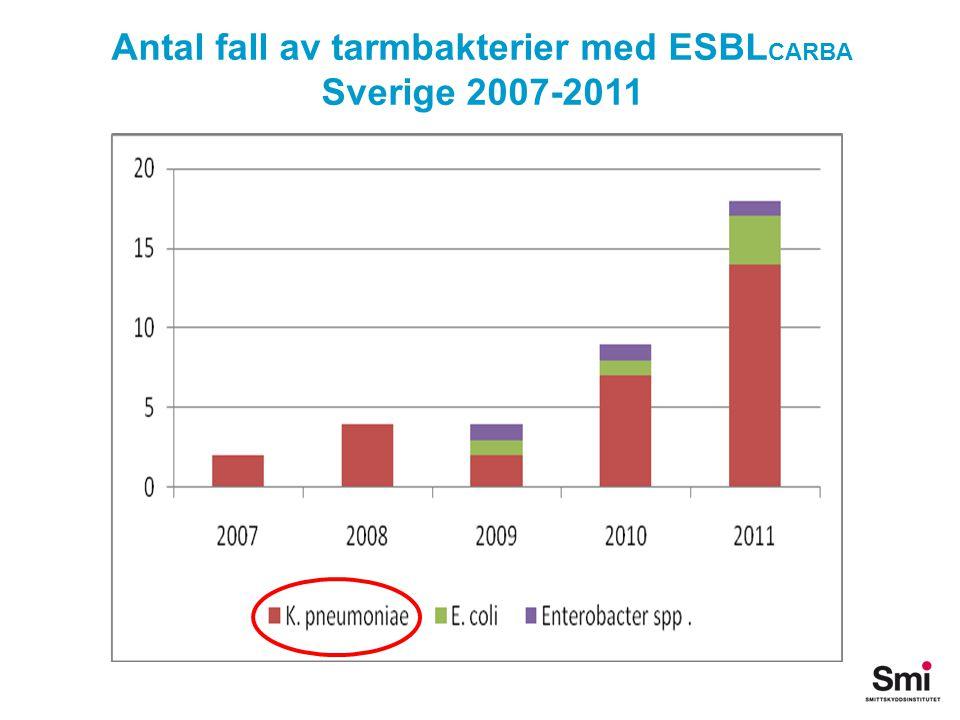 Antal fall av tarmbakterier med ESBL CARBA Sverige 2007-2011