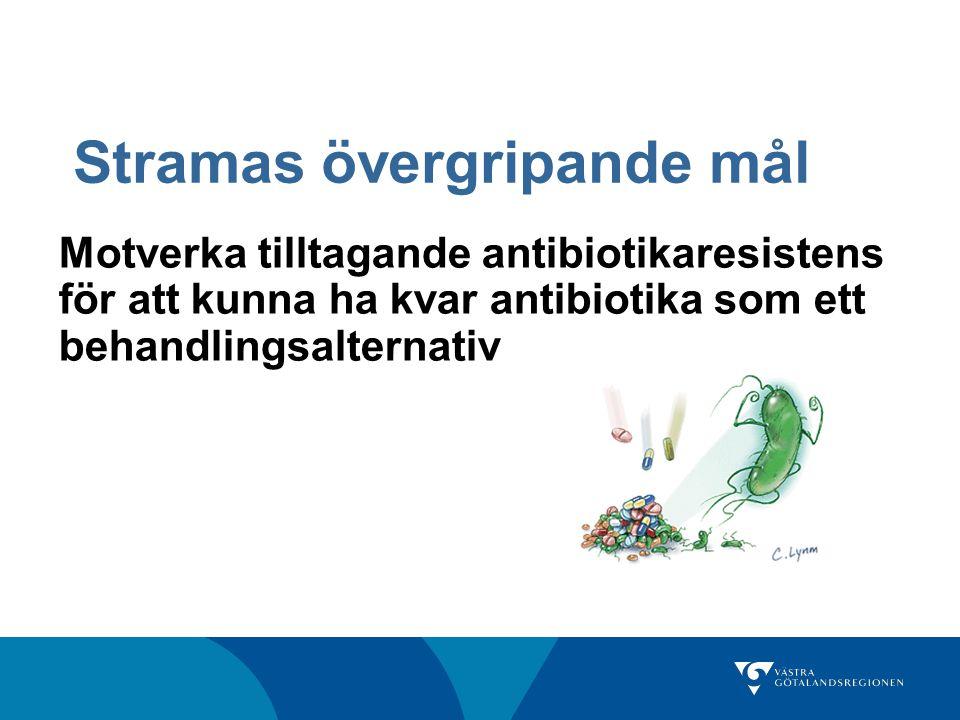 Stramas övergripande mål Motverka tilltagande antibiotikaresistens för att kunna ha kvar antibiotika som ett behandlingsalternativ