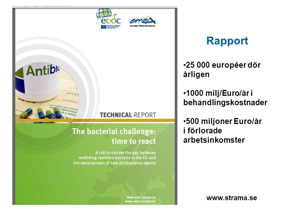 Rapport 25 000 européer dör årligen 1000 milj/Euro/år i behandlingskostnader 500 miljoner Euro/år i förlorade arbetsinkomster www.strama.se