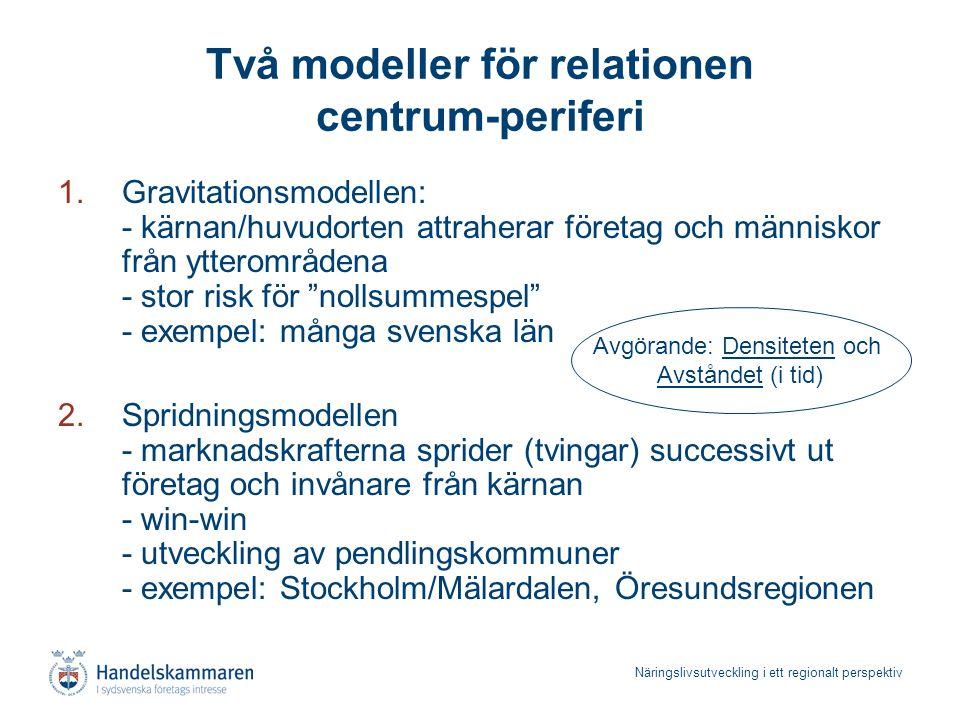 Näringslivsutveckling i ett regionalt perspektiv 1.Gravitationsmodellen: - kärnan/huvudorten attraherar företag och människor från ytterområdena - sto