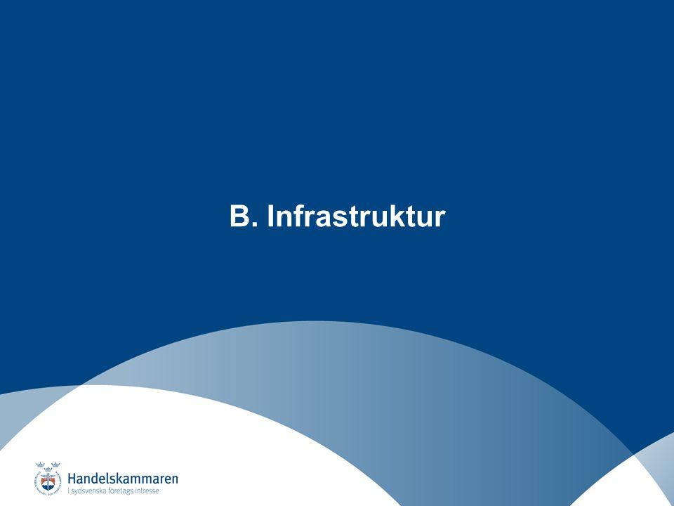 Näringslivsutveckling i ett regionalt perspektiv B. Infrastruktur