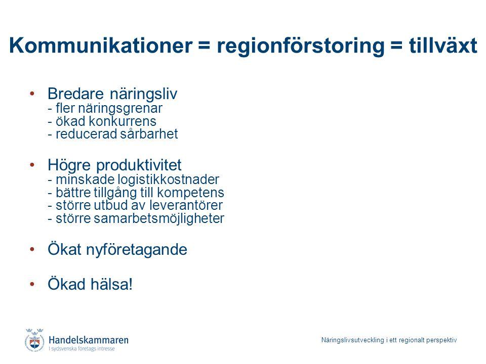 Näringslivsutveckling i ett regionalt perspektiv Kommunikationer = regionförstoring = tillväxt Bredare näringsliv - fler näringsgrenar - ökad konkurre