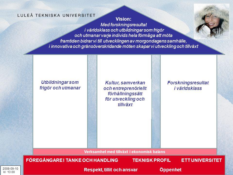 2008-09-10 kl 13.00 Utbildningar som frigör och utmanar Forskningsresultat i världsklass Kultur, samverkan och entreprenöriellt förhållningssätt för utveckling och tillväxt Vision: Med forskningsresultat i världsklass och utbildningar som frigör och utmanar varje individs hela förmåga att möta framtiden bidrar vi till utvecklingen av morgondagens samhälle, i innovativa och gränsöverskridande möten skapar vi utveckling och tillväxt FÖREGÅNGARE I TANKE OCH HANDLING TEKNISK PROFIL ETT UNIVERSITET Respekt, tillit och ansvar Öppenhet Verksamhet med tillväxt i ekonomisk balans