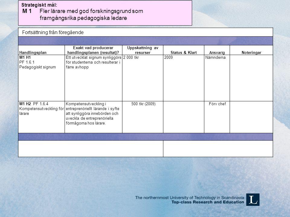 Fortsättning från föregående Handlingsplan Exakt vad producerar handlingsplanen (resultat)? Uppskattning av resurserStatus & Klart Ansvarig Noteringar