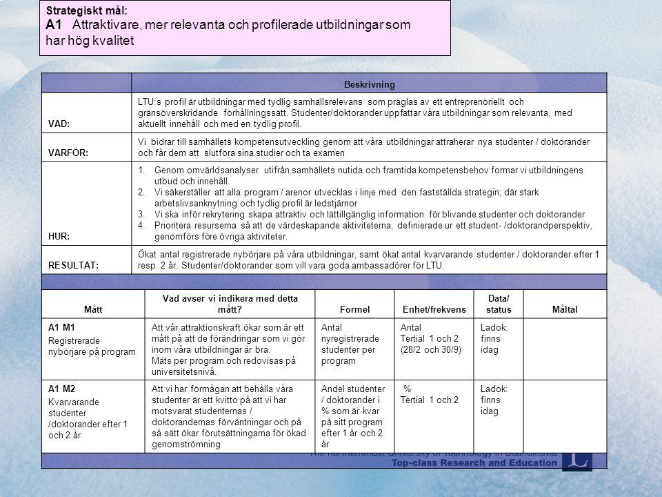 Beskrivning VAD: LTU:s profil är utbildningar med tydlig samhällsrelevans som präglas av ett entreprenöriellt och gränsöverskridande förhållningssätt.