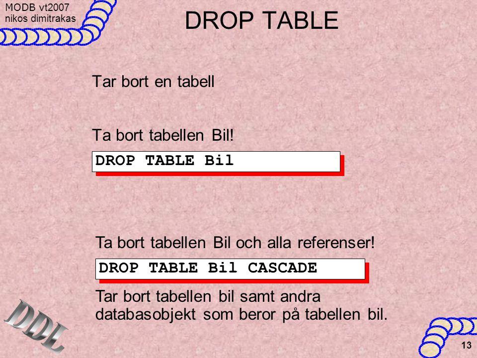 MODB v t2007 nikos dimitrakas 13 DROP TABLE Tar bort en tabell Ta bort tabellen Bil.