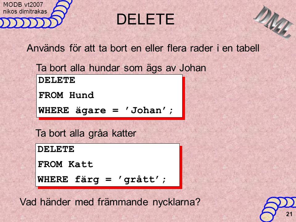 MODB v t2007 nikos dimitrakas 21 DELETE Används för att ta bort en eller flera rader i en tabell DELETE FROM Hund WHERE ägare = 'Johan'; DELETE FROM Hund WHERE ägare = 'Johan'; Ta bort alla gråa katter DELETE FROM Katt WHERE färg = 'grått'; DELETE FROM Katt WHERE färg = 'grått'; Ta bort alla hundar som ägs av Johan Vad händer med främmande nycklarna?